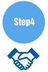STEP04 ご契約内容の確認